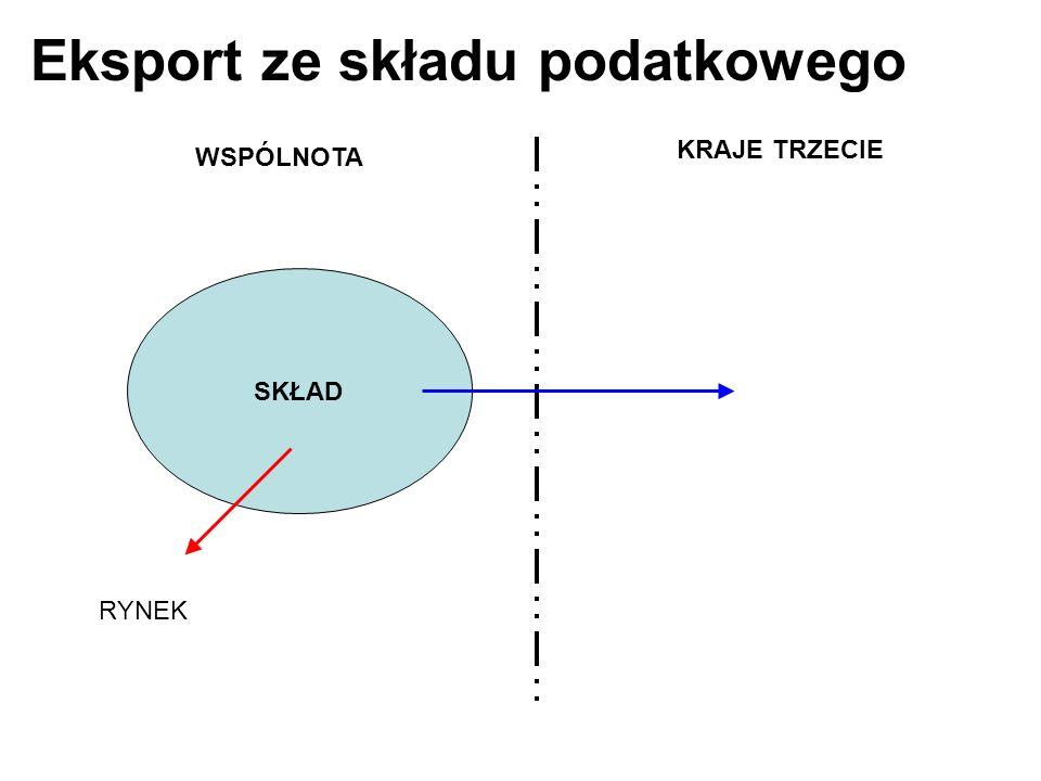Eksport ze składu podatkowego SKŁAD WSPÓLNOTA KRAJE TRZECIE RYNEK