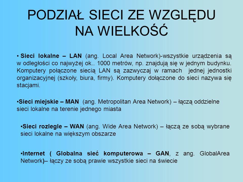 PODZIAŁ SIECI ZE WZGLĘDU NA WIELKOŚĆ Sieci lokalne – LAN (ang. Local Area Network)-wszystkie urządzenia są w odległości co najwyżej ok.. 1000 metrów,