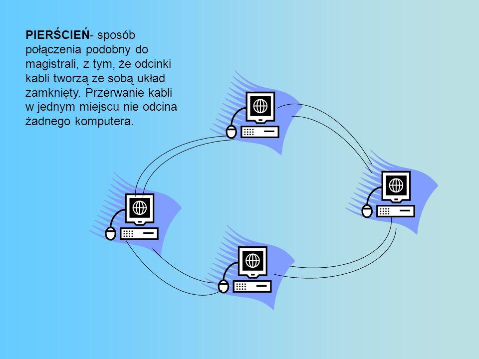 PIERŚCIEŃ- sposób połączenia podobny do magistrali, z tym, że odcinki kabli tworzą ze sobą układ zamknięty. Przerwanie kabli w jednym miejscu nie odci