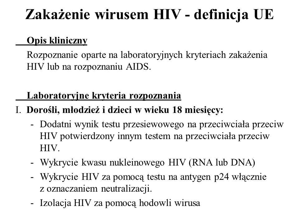 Zakażenie wirusem HIV - definicja UE Opis kliniczny Rozpoznanie oparte na laboratoryjnych kryteriach zakażenia HIV lub na rozpoznaniu AIDS. Laboratory