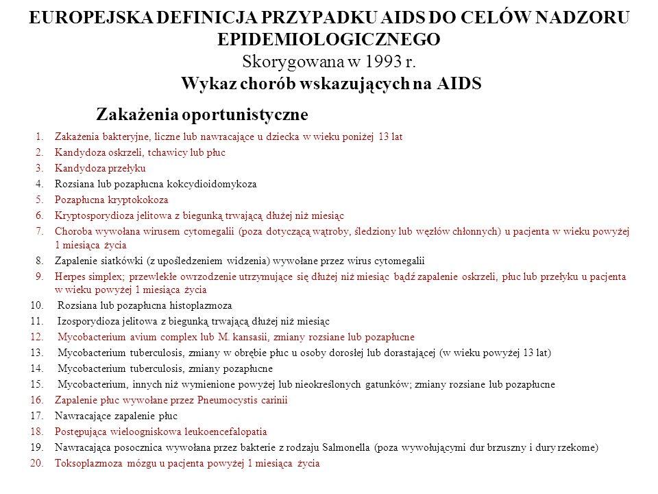 EUROPEJSKA DEFINICJA PRZYPADKU AIDS DO CELÓW NADZORU EPIDEMIOLOGICZNEGO Skorygowana w 1993 r. Wykaz chorób wskazujących na AIDS Zakażenia oportunistyc