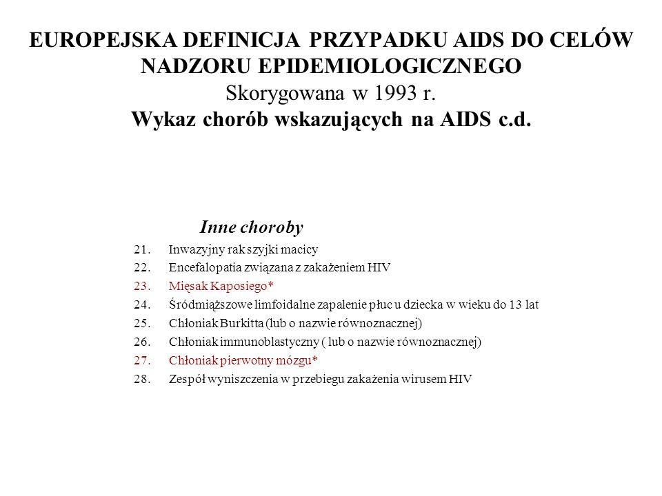 EUROPEJSKA DEFINICJA PRZYPADKU AIDS DO CELÓW NADZORU EPIDEMIOLOGICZNEGO Skorygowana w 1993 r. Wykaz chorób wskazujących na AIDS c.d. Inne choroby 21.I