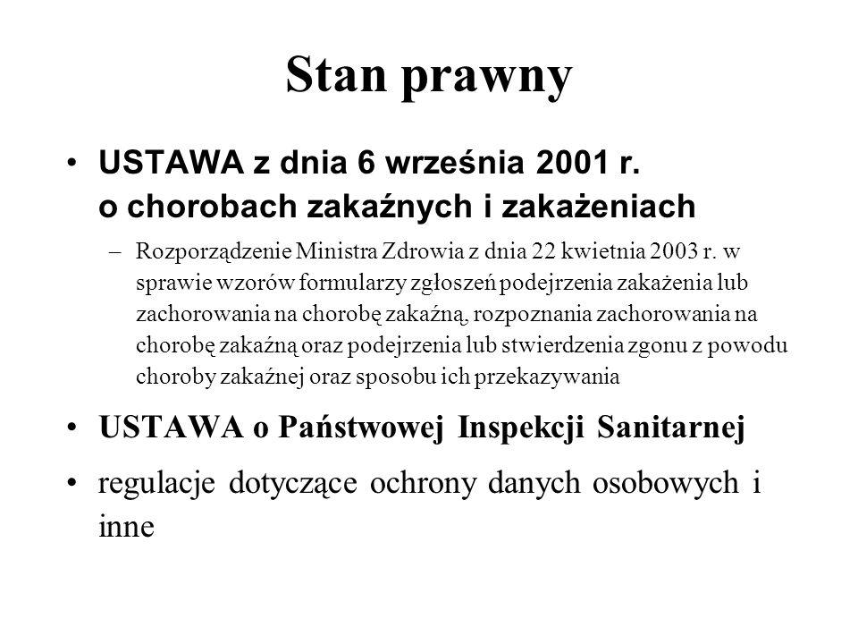 Stan prawny USTAWA z dnia 6 września 2001 r. o chorobach zakaźnych i zakażeniach –Rozporządzenie Ministra Zdrowia z dnia 22 kwietnia 2003 r. w sprawie