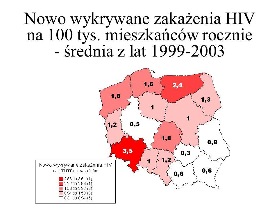 Nowo wykrywane zakażenia HIV na 100 tys. mieszkańców rocznie - średnia z lat 1999-2003