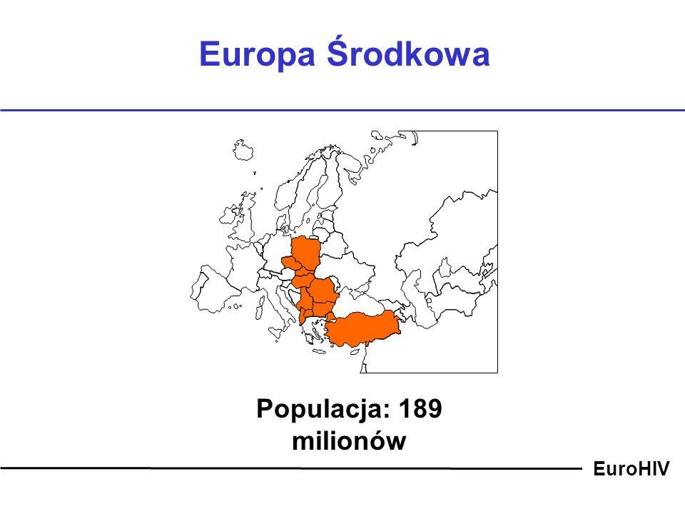 Europa Środkowa Populacja: 189 milionów EuroHIV