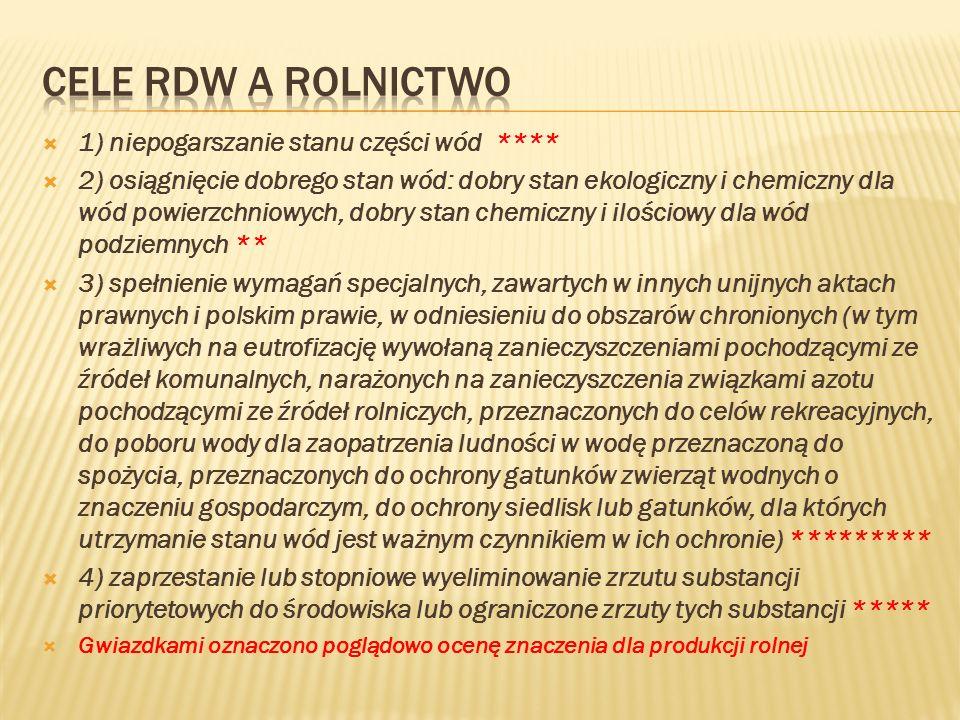 1) niepogarszanie stanu części wód **** 2) osiągnięcie dobrego stan wód: dobry stan ekologiczny i chemiczny dla wód powierzchniowych, dobry stan chemiczny i ilościowy dla wód podziemnych ** 3) spełnienie wymagań specjalnych, zawartych w innych unijnych aktach prawnych i polskim prawie, w odniesieniu do obszarów chronionych (w tym wrażliwych na eutrofizację wywołaną zanieczyszczeniami pochodzącymi ze źródeł komunalnych, narażonych na zanieczyszczenia związkami azotu pochodzącymi ze źródeł rolniczych, przeznaczonych do celów rekreacyjnych, do poboru wody dla zaopatrzenia ludności w wodę przeznaczoną do spożycia, przeznaczonych do ochrony gatunków zwierząt wodnych o znaczeniu gospodarczym, do ochrony siedlisk lub gatunków, dla których utrzymanie stanu wód jest ważnym czynnikiem w ich ochronie) ********* 4) zaprzestanie lub stopniowe wyeliminowanie zrzutu substancji priorytetowych do środowiska lub ograniczone zrzuty tych substancji ***** Gwiazdkami oznaczono poglądowo ocenę znaczenia dla produkcji rolnej