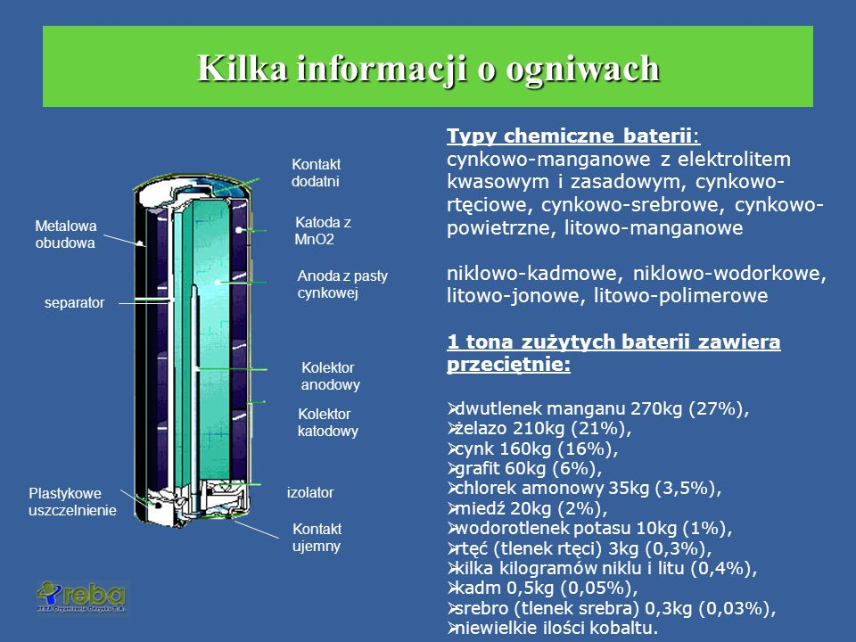 Kilka informacji o ogniwach Typy chemiczne baterii: cynkowo-manganowe z elektrolitem kwasowym i zasadowym, cynkowo- rtęciowe, cynkowo-srebrowe, cynkow