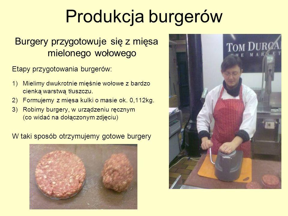 Produkcja burgerów Burgery przygotowuje się z mięsa mielonego wołowego Etapy przygotowania burgerów: 1)Mielimy dwukrotnie mięśnie wołowe z bardzo cien