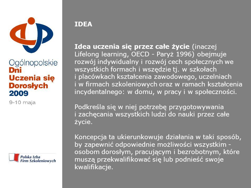 IDEA Idea uczenia się przez całe życie (inaczej Lifelong learning, OECD - Paryż 1996) obejmuje rozwój indywidualny i rozwój cech społecznych we wszystkich formach i wszędzie tj.