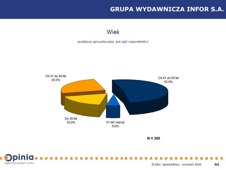 44 Wiek /podstawą oprocentowania jest ogół respondentów/ Źródło: opiniaAdHoc; wrzesień 2006