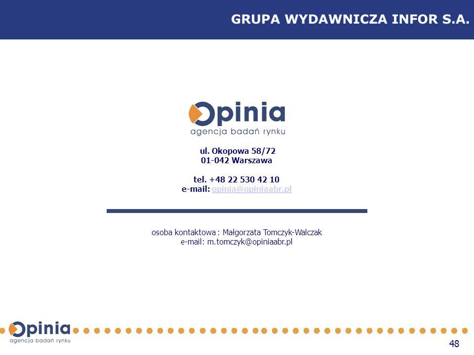 48 ul. Okopowa 58/72 01-042 Warszawa tel. +48 22 530 42 10 e-mail: opinia@opiniaabr.plopinia@opiniaabr.pl osoba kontaktowa : Małgorzata Tomczyk-Walcza