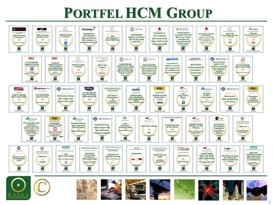 P ORTFEL HCM G ROUP 4