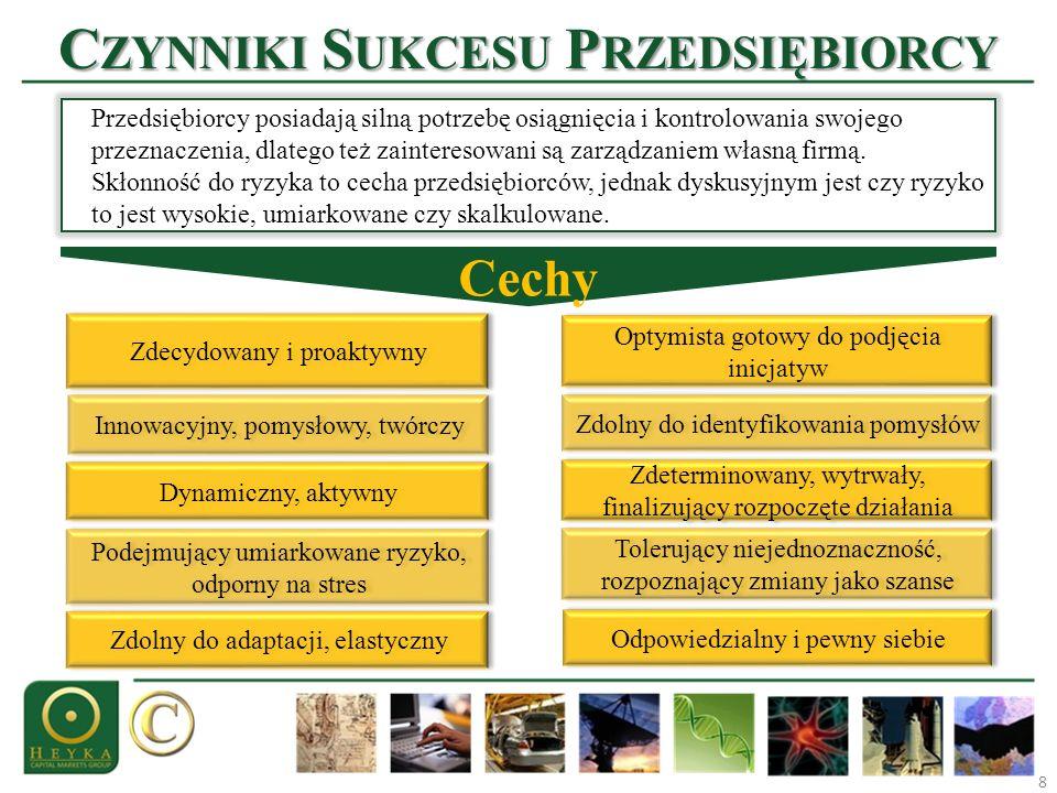 8 C ZYNNIKI S UKCESU P RZEDSIĘBIORCY Optymista gotowy do podjęcia inicjatyw Zdecydowany i proaktywny Innowacyjny, pomysłowy, twórczy Dynamiczny, aktyw