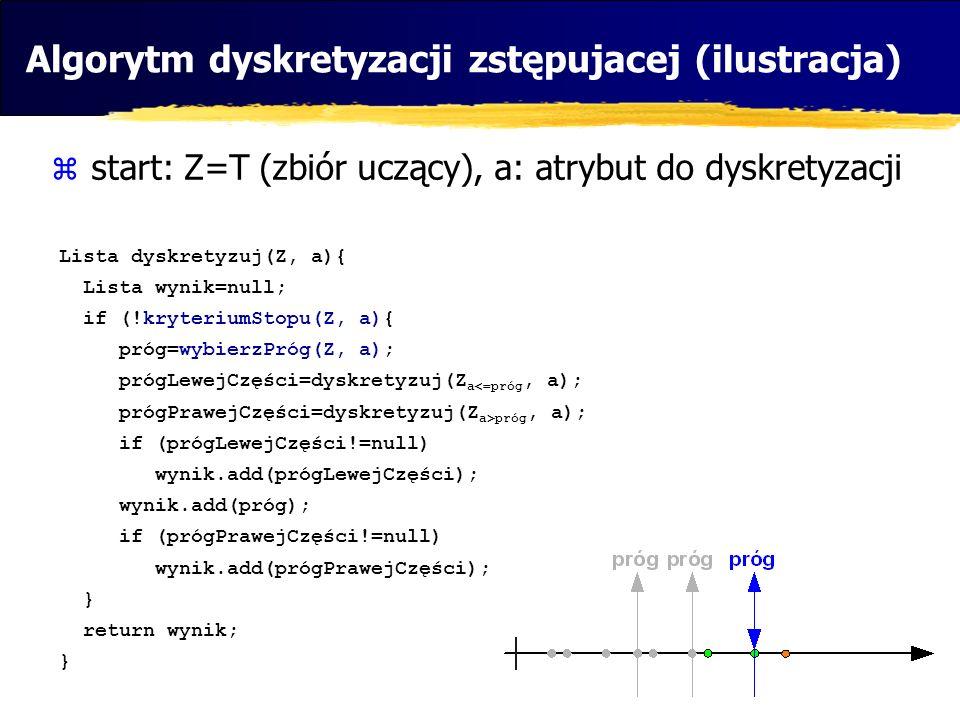 start: Z=T (zbiór uczący), a: atrybut do dyskretyzacji Lista dyskretyzuj(Z, a){ Lista wynik=null; if (!kryteriumStopu(Z, a){ próg=wybierzPróg(Z, a); p