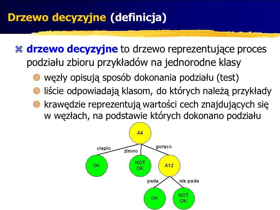 drzewo decyzyjne to drzewo reprezentujące proces podziału zbioru przykładów na jednorodne klasy węzły opisują sposób dokonania podziału (test) liście
