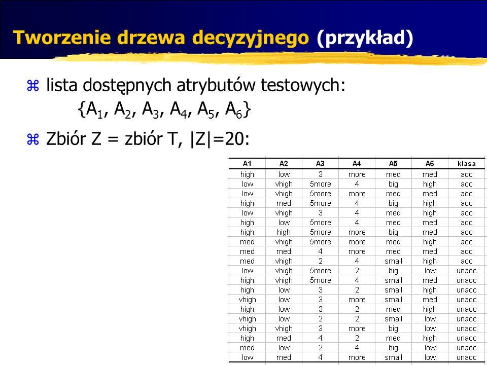 lista dostępnych atrybutów testowych: {A 1, A 2, A 3, A 4, A 5, A 6 } Zbiór Z = zbiór T, |Z|=20: Tworzenie drzewa decyzyjnego (przykład)