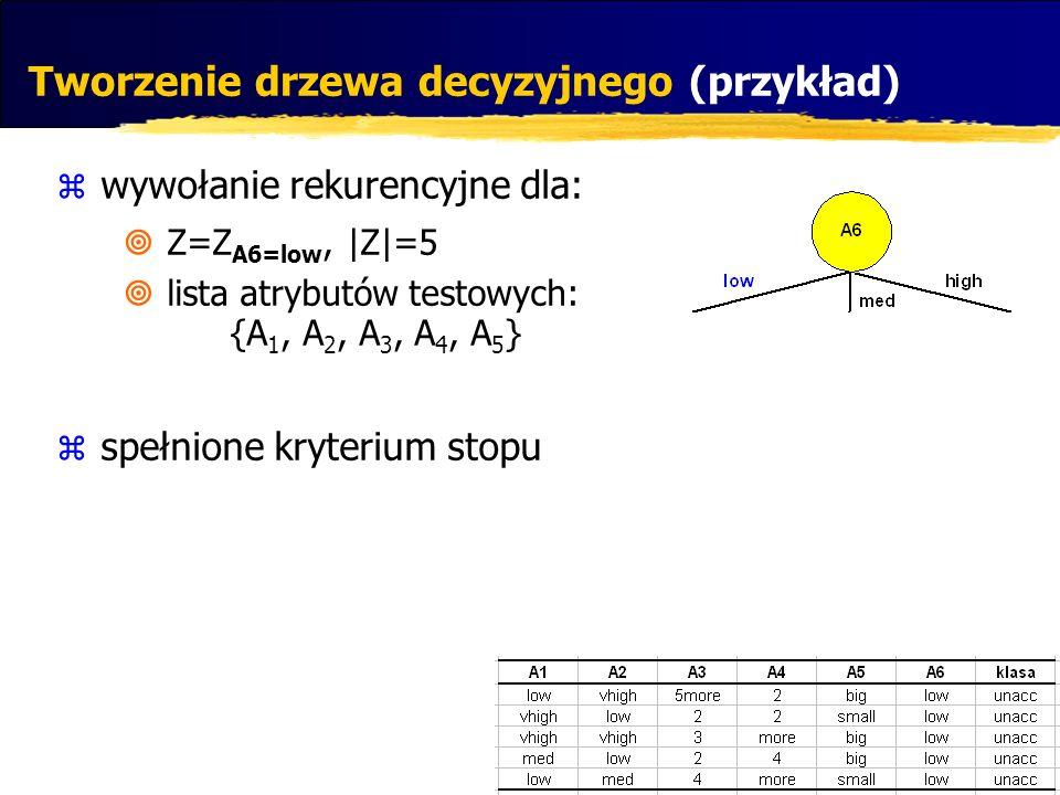 Tworzenie drzewa decyzyjnego (przykład) wywołanie rekurencyjne dla: Z=Z A6=low, |Z|=5 lista atrybutów testowych: {A 1, A 2, A 3, A 4, A 5 } spełnione
