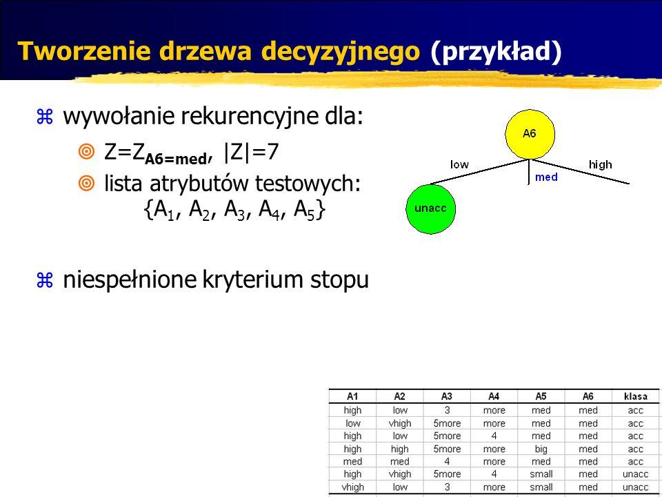 Tworzenie drzewa decyzyjnego (przykład) wywołanie rekurencyjne dla: Z=Z A6=med, |Z|=7 lista atrybutów testowych: {A 1, A 2, A 3, A 4, A 5 } niespełnio