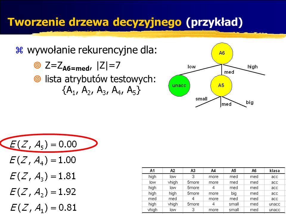 Tworzenie drzewa decyzyjnego (przykład) wywołanie rekurencyjne dla: Z=Z A6=med, |Z|=7 lista atrybutów testowych: {A 1, A 2, A 3, A 4, A 5 }