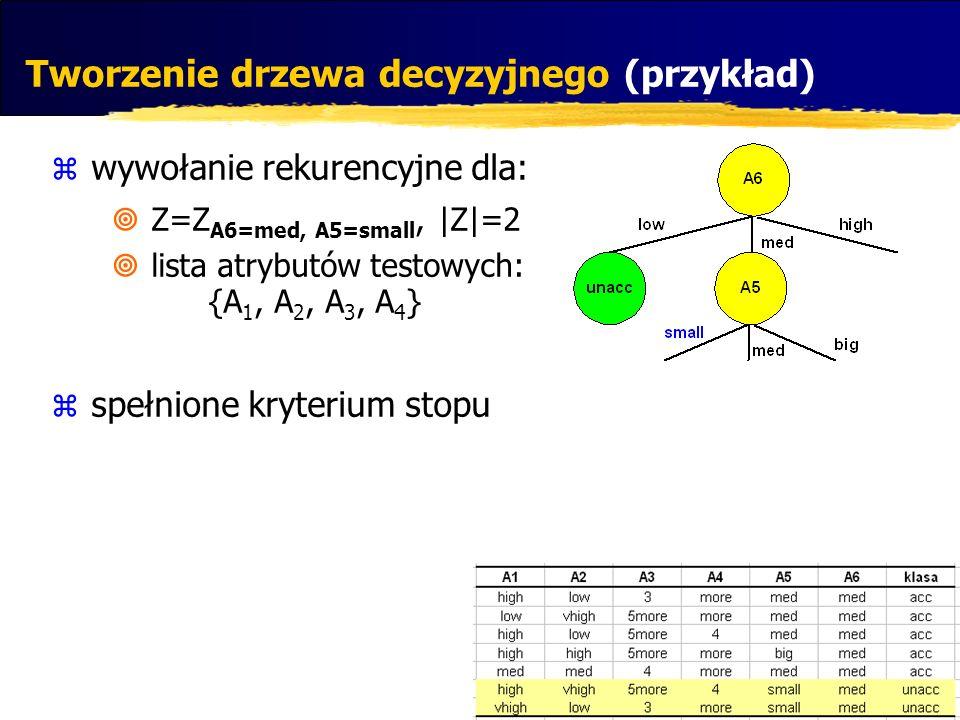 Tworzenie drzewa decyzyjnego (przykład) wywołanie rekurencyjne dla: Z=Z A6=med, A5=small, |Z|=2 lista atrybutów testowych: {A 1, A 2, A 3, A 4 } spełn