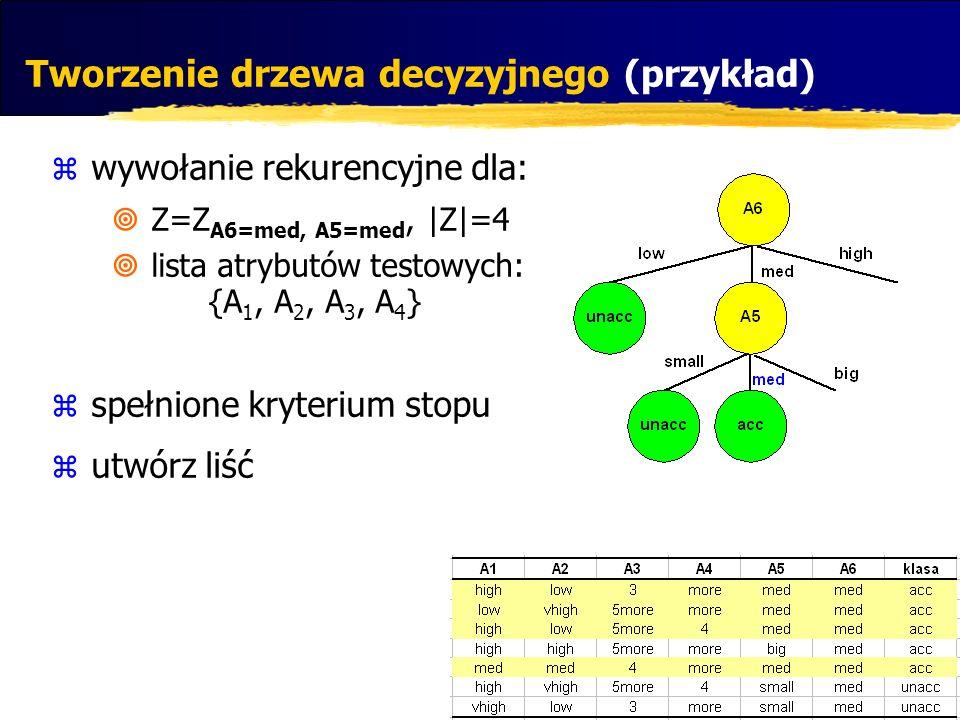 Tworzenie drzewa decyzyjnego (przykład) wywołanie rekurencyjne dla: Z=Z A6=med, A5=med, |Z|=4 lista atrybutów testowych: {A 1, A 2, A 3, A 4 } spełnio