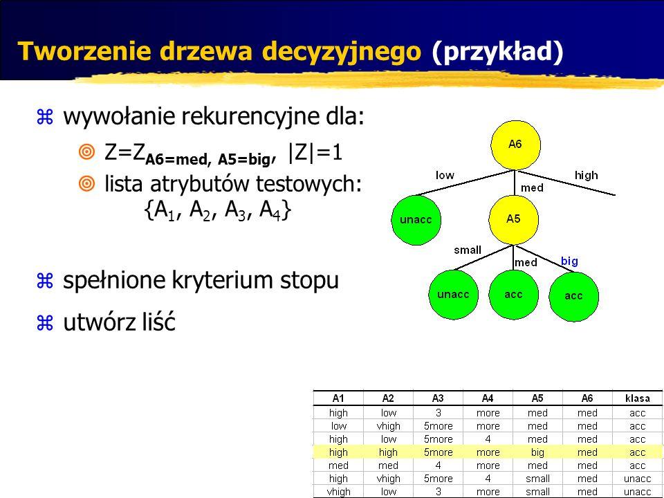 Tworzenie drzewa decyzyjnego (przykład) wywołanie rekurencyjne dla: Z=Z A6=med, A5=big, |Z|=1 lista atrybutów testowych: {A 1, A 2, A 3, A 4 } spełnio