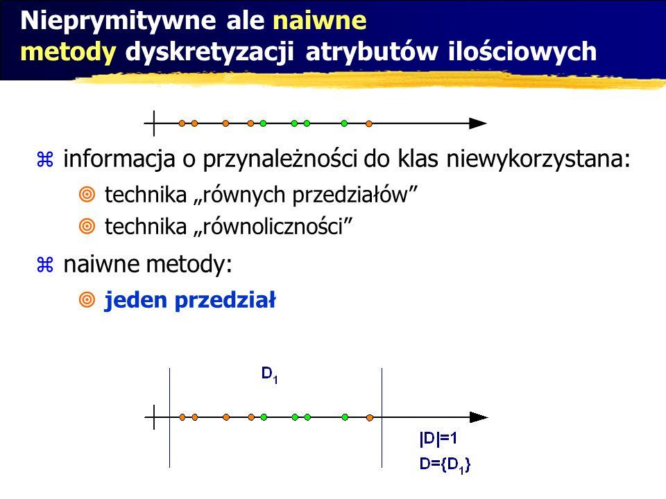 Algorytm dyskretyzacji zstępujacej start: Z=T (zbiór uczący), a: atrybut do dyskretyzacji Lista dyskretyzuj(Z, a){ Lista wynik=null; if (!kryteriumStopu(Z, a){ próg=wybierzPróg(Z, a); prógLewejCzęści=dyskretyzuj(Z a<=próg, a); prógPrawejCzęści=dyskretyzuj(Z a>próg, a); if (prógLewejCzęści!=null) wynik.add(prógLewejCzęści); wynik.add(próg); if (prógPrawejCzęści!=null) wynik.add(prógPrawejCzęści); } return wynik; }