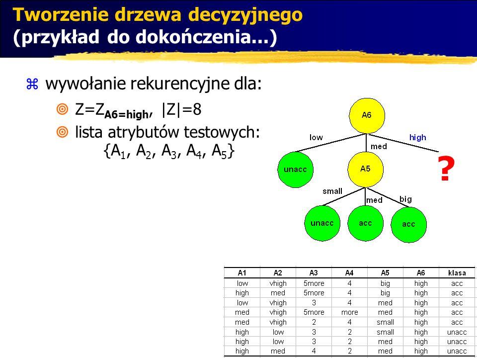 Tworzenie drzewa decyzyjnego (przykład do dokończenia...) wywołanie rekurencyjne dla: Z=Z A6=high, |Z|=8 lista atrybutów testowych: {A 1, A 2, A 3, A