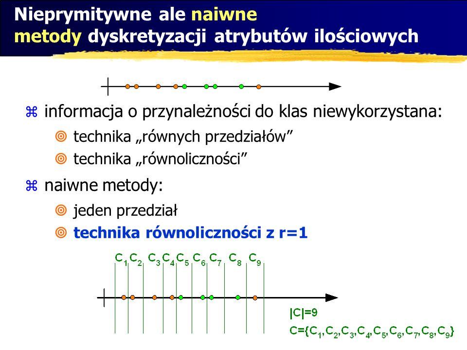 Tworzenie drzewa decyzyjnego (przykład) wywołanie rekurencyjne dla: Z=Z A6=low, |Z|=5 lista atrybutów testowych: {A 1, A 2, A 3, A 4, A 5 }