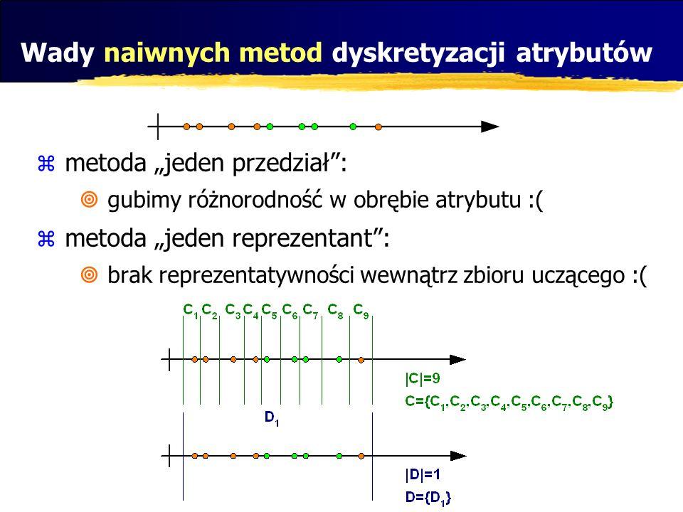 Wady naiwnych metod dyskretyzacji atrybutów metoda jeden przedział: gubimy różnorodność w obrębie atrybutu :( metoda jeden reprezentant: brak reprezen