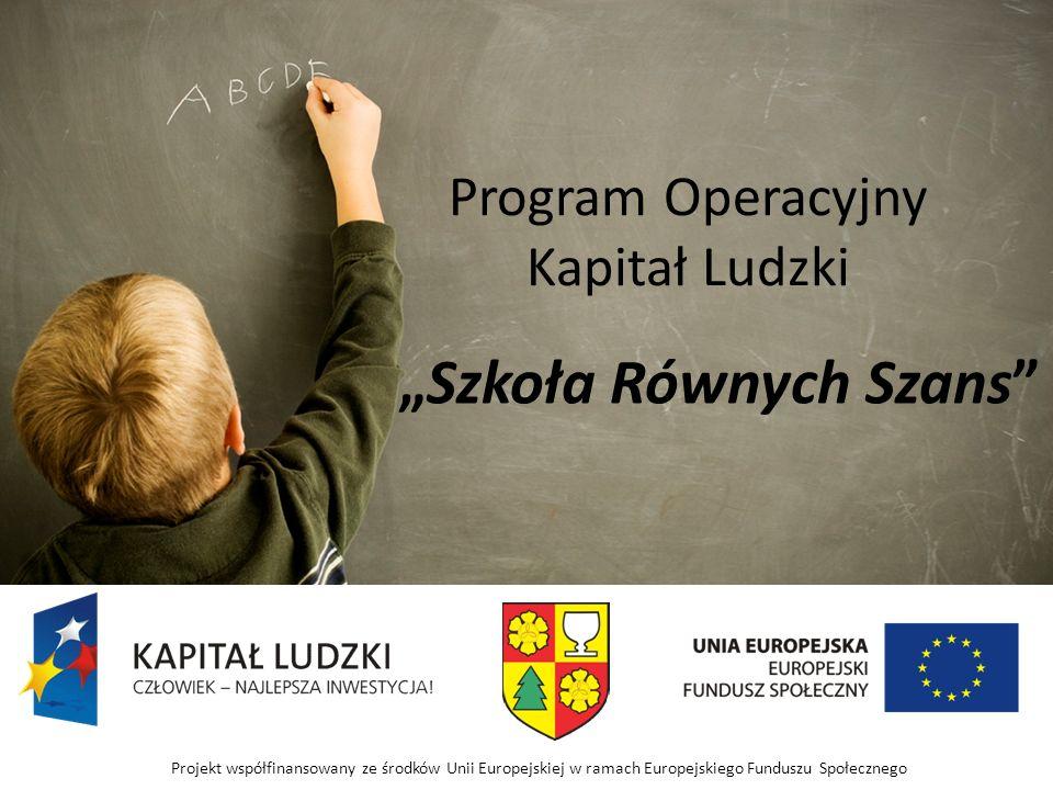 Program Operacyjny Kapitał Ludzki Projekt współfinansowany ze środków Unii Europejskiej w ramach Europejskiego Funduszu Społecznego Szkoła Równych Sza