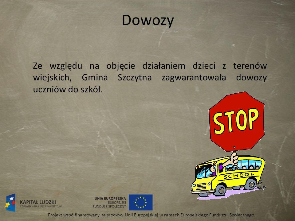 Dowozy Projekt współfinansowany ze środków Unii Europejskiej w ramach Europejskiego Funduszu Społecznego Ze względu na objęcie działaniem dzieci z ter