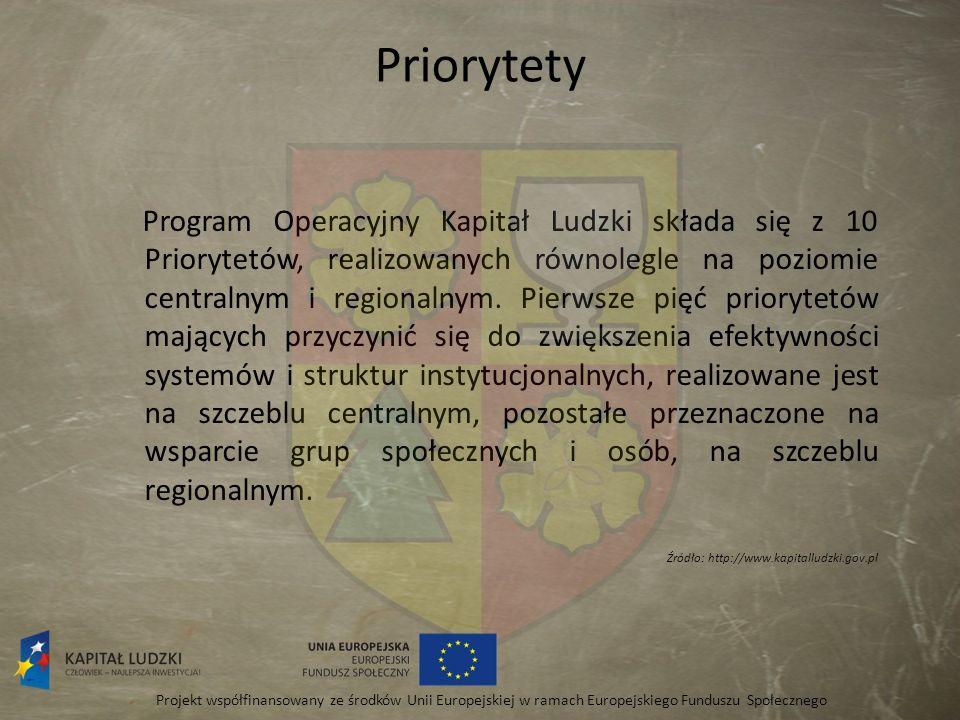 Priorytety Program Operacyjny Kapitał Ludzki składa się z 10 Priorytetów, realizowanych równolegle na poziomie centralnym i regionalnym. Pierwsze pięć