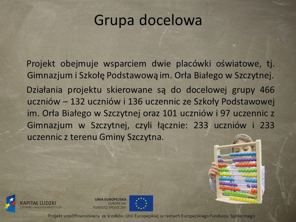 ,,Szkoła Równych Szans Projekt współfinansowany ze środków Unii Europejskiej w ramach Europejskiego Funduszu Społecznego Projekt jest odpowiedzią na występujące dysproporcje w zakresie edukacji uczniów z grupy o utrudnionym dostępie do edukacji i jakości usług edukacyjnych pomiędzy uczniami z gminy miejsko-wiejskiej Szczytna - a uczniami z obszarów większych aglomeracji miejskich.