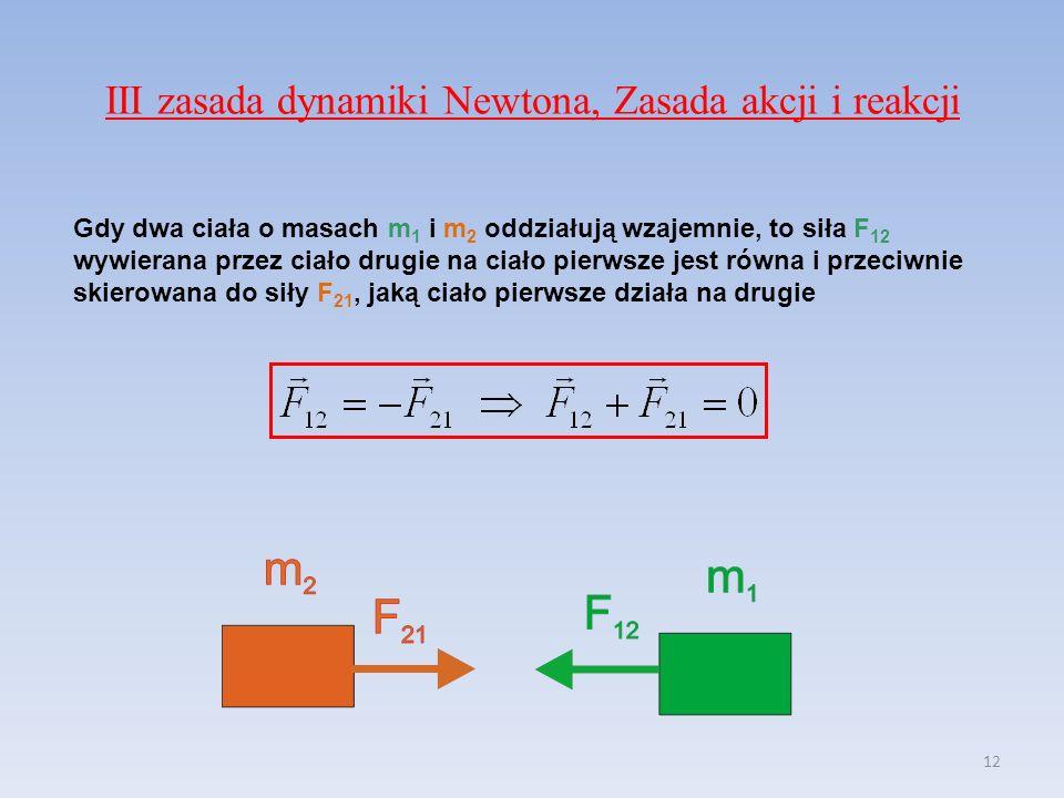 12 III zasada dynamiki Newtona, Zasada akcji i reakcji Gdy dwa ciała o masach m 1 i m 2 oddziałują wzajemnie, to siła F 12 wywierana przez ciało drugie na ciało pierwsze jest równa i przeciwnie skierowana do siły F 21, jaką ciało pierwsze działa na drugie