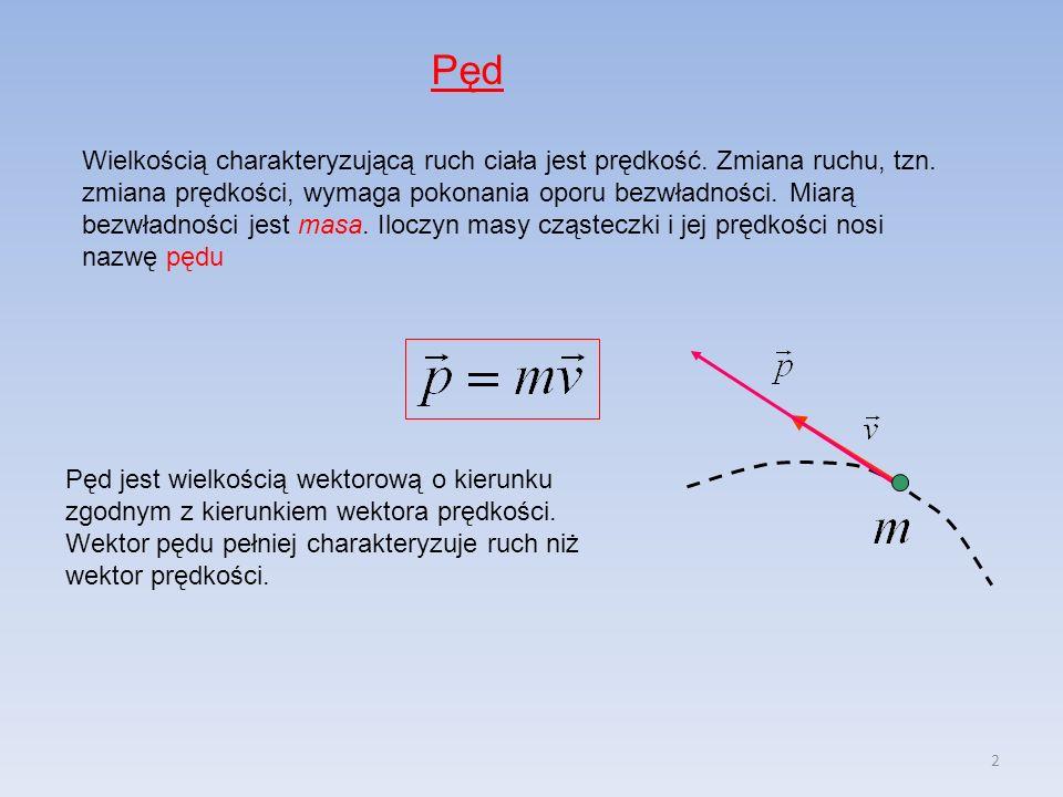2 Pęd Wielkością charakteryzującą ruch ciała jest prędkość. Zmiana ruchu, tzn. zmiana prędkości, wymaga pokonania oporu bezwładności. Miarą bezwładnoś