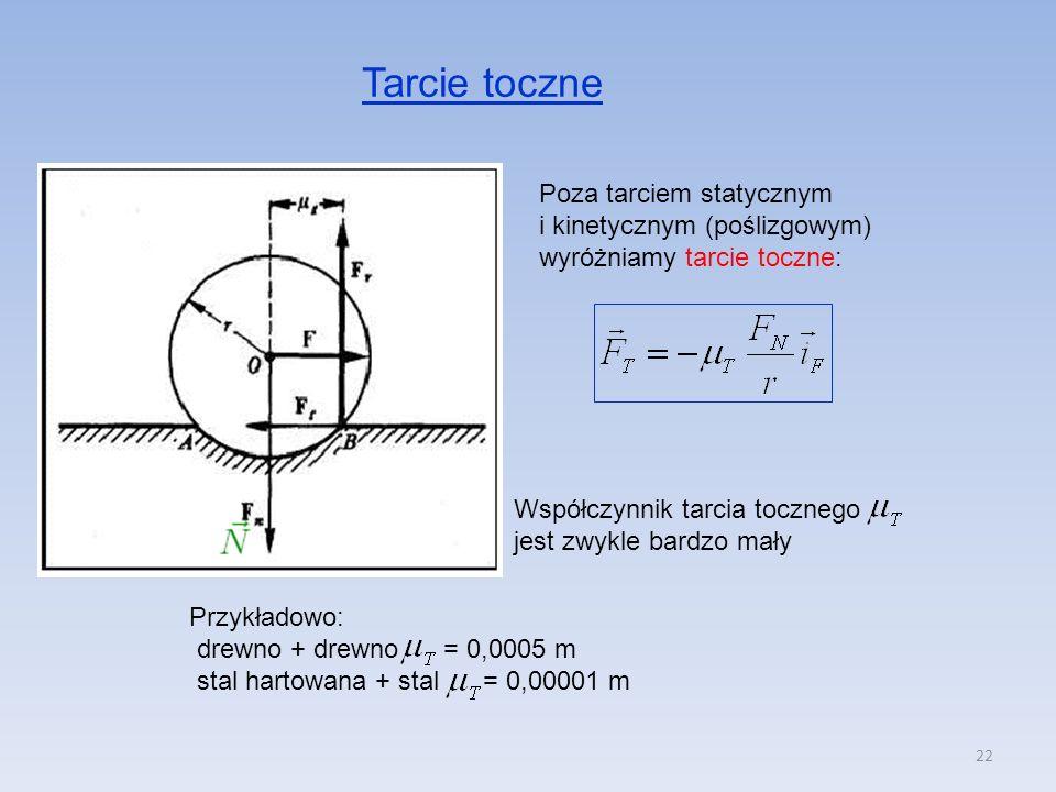 22 Tarcie toczne Poza tarciem statycznym i kinetycznym (poślizgowym) wyróżniamy tarcie toczne: Współczynnik tarcia tocznego jest zwykle bardzo mały Przykładowo: drewno + drewno = 0,0005 m stal hartowana + stal = 0,00001 m