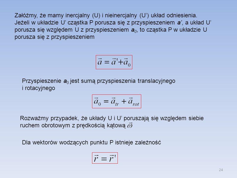 24 Załóżmy, że mamy inercjalny (U) i nieinercjalny (U) układ odniesienia. Jeżeli w układzie U cząstka P porusza się z przyspieszeniem a, a układ U por