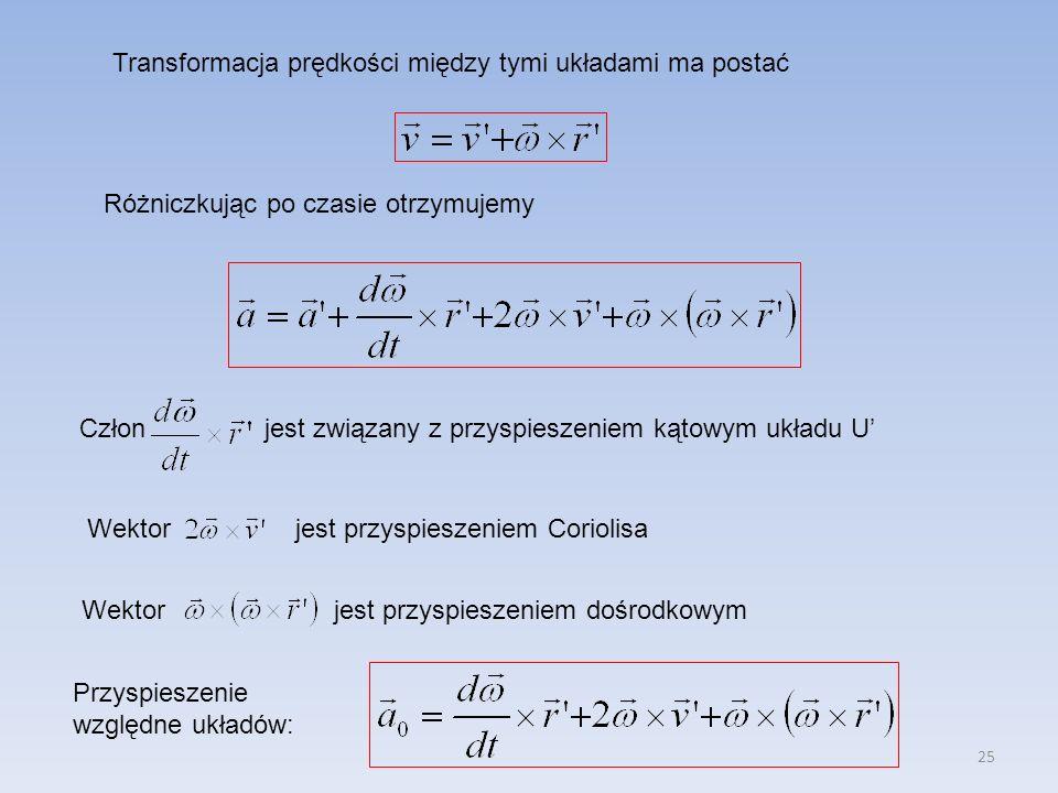 25 Transformacja prędkości między tymi układami ma postać Różniczkując po czasie otrzymujemy Człon jest związany z przyspieszeniem kątowym układu U We