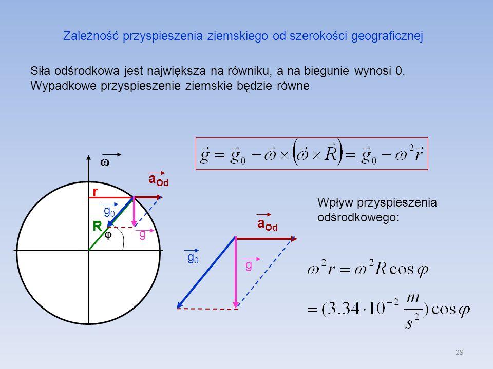29 Siła odśrodkowa jest największa na równiku, a na biegunie wynosi 0. Wypadkowe przyspieszenie ziemskie będzie równe a Od g g0g0 r R a Od g g0g0 Zale