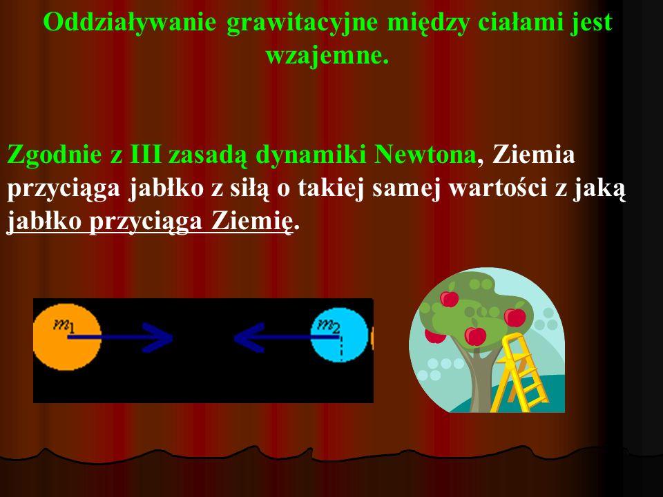 Oddziaływanie grawitacyjne między ciałami jest wzajemne. Zgodnie z III zasadą dynamiki Newtona, Ziemia przyciąga jabłko z siłą o takiej samej wartości