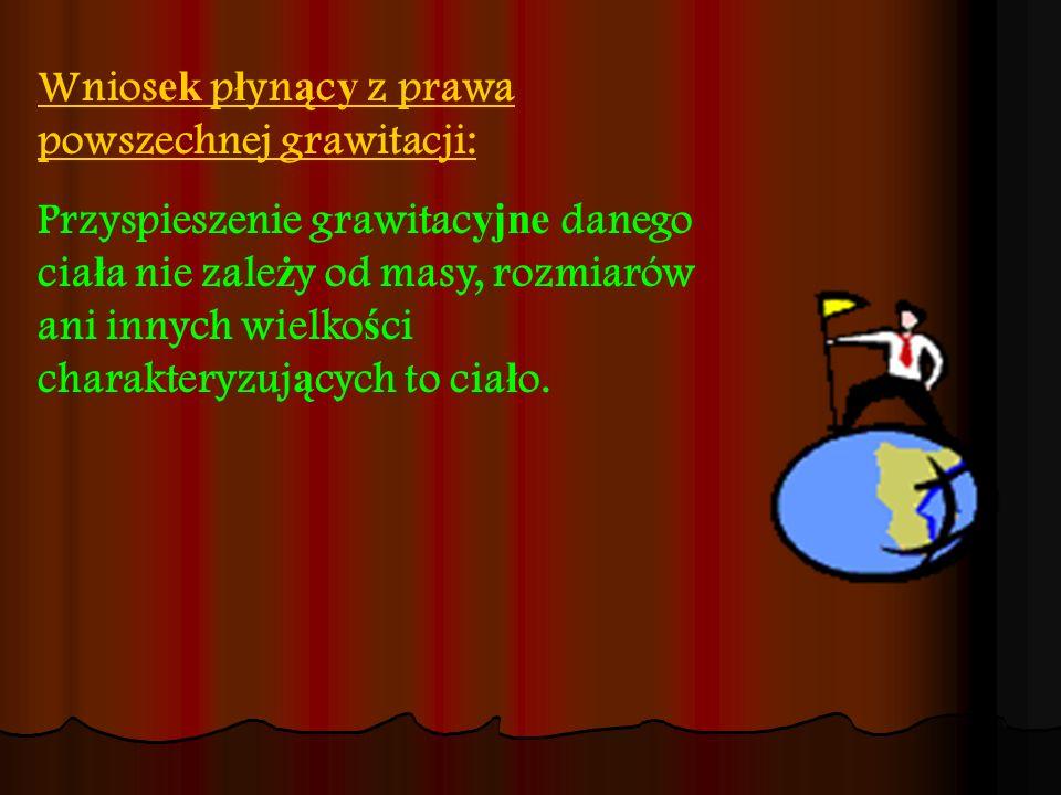 Wnios ek p ł yn ą c y z prawa powszechnej grawitacji: Przyspieszenie grawitac yjne danego cia ł a nie zale ż y od masy, rozmiarów ani innych wielko ś