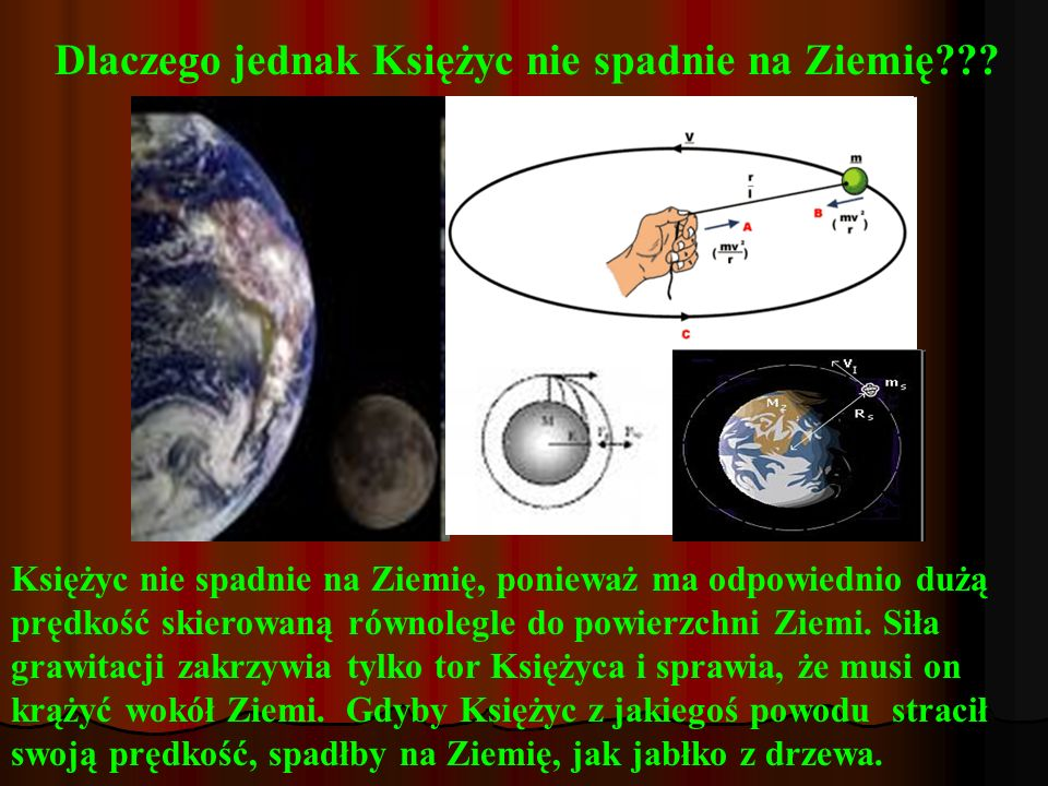 Dlaczego jednak Księżyc nie spadnie na Ziemię??? Księżyc nie spadnie na Ziemię, ponieważ ma odpowiednio dużą prędkość skierowaną równolegle do powierz