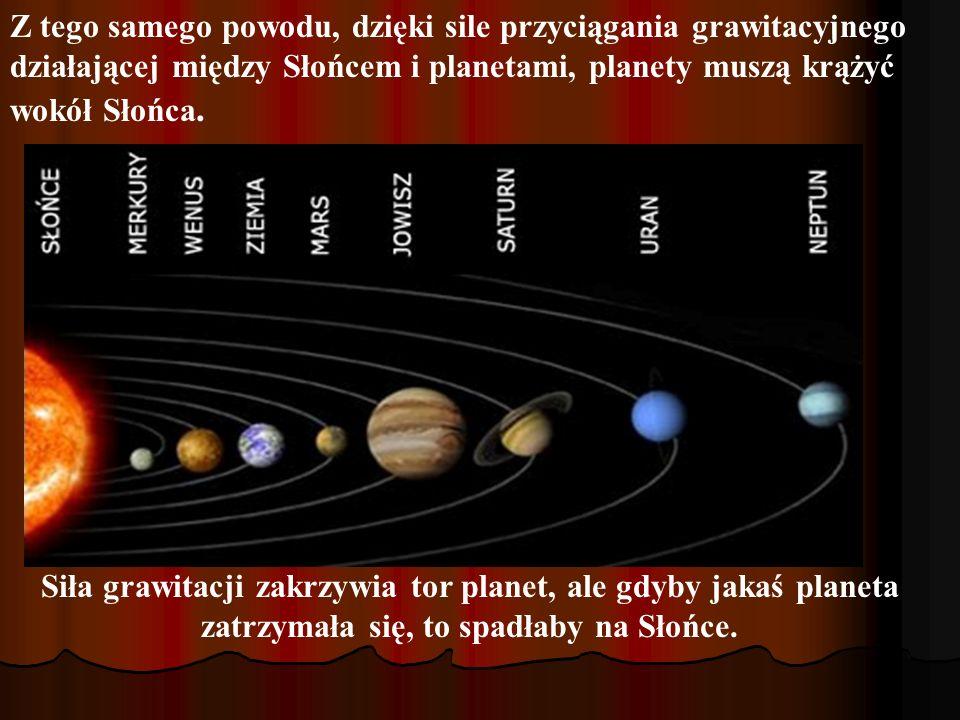 Z tego samego powodu, dzięki sile przyciągania grawitacyjnego działającej między Słońcem i planetami, planety muszą krążyć wokół Słońca. Siła grawitac