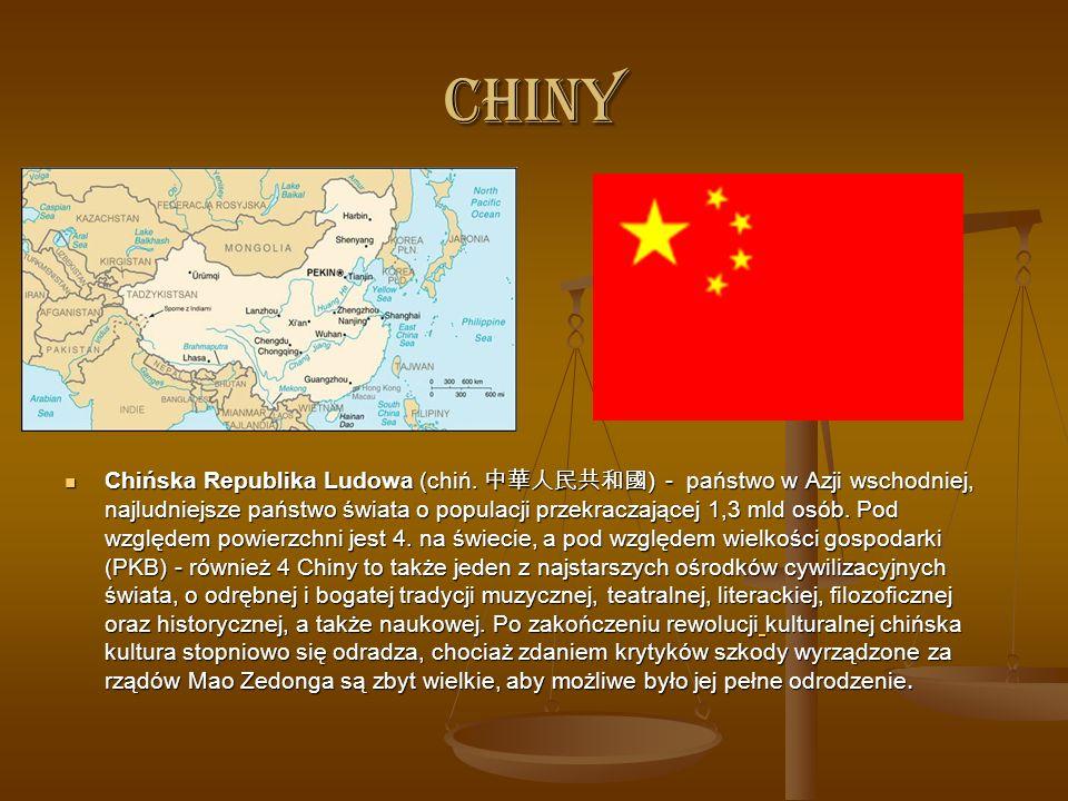 CHINY Chińska Republika Ludowa (chiń.