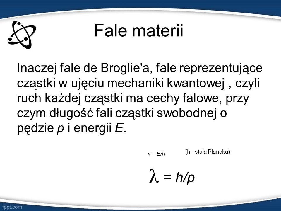 Fale materii Inaczej fale de Broglie'a, fale reprezentujące cząstki w ujęciu mechaniki kwantowej, czyli ruch każdej cząstki ma cechy falowe, przy czym