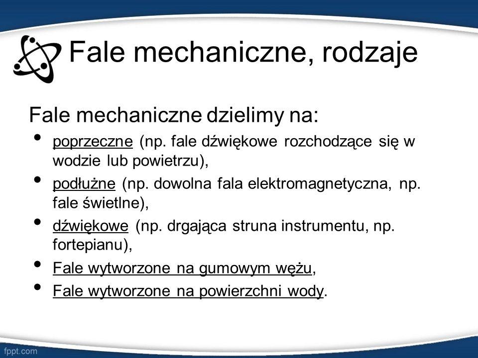 Fale mechaniczne, rodzaje Fale mechaniczne dzielimy na: poprzeczne (np. fale dźwiękowe rozchodzące się w wodzie lub powietrzu), podłużne (np. dowolna