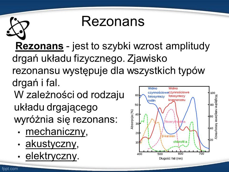 Rezonans Rezonans - jest to szybki wzrost amplitudy drgań układu fizycznego. Zjawisko rezonansu występuje dla wszystkich typów drgań i fal. W zależnoś
