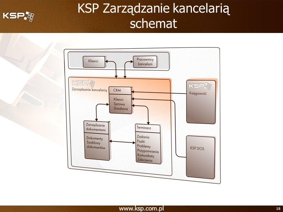 18 KSP Zarządzanie kancelarią schemat