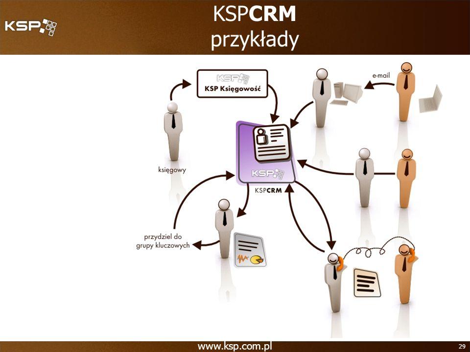 www.ksp.com.pl 29 KSPCRM przykłady